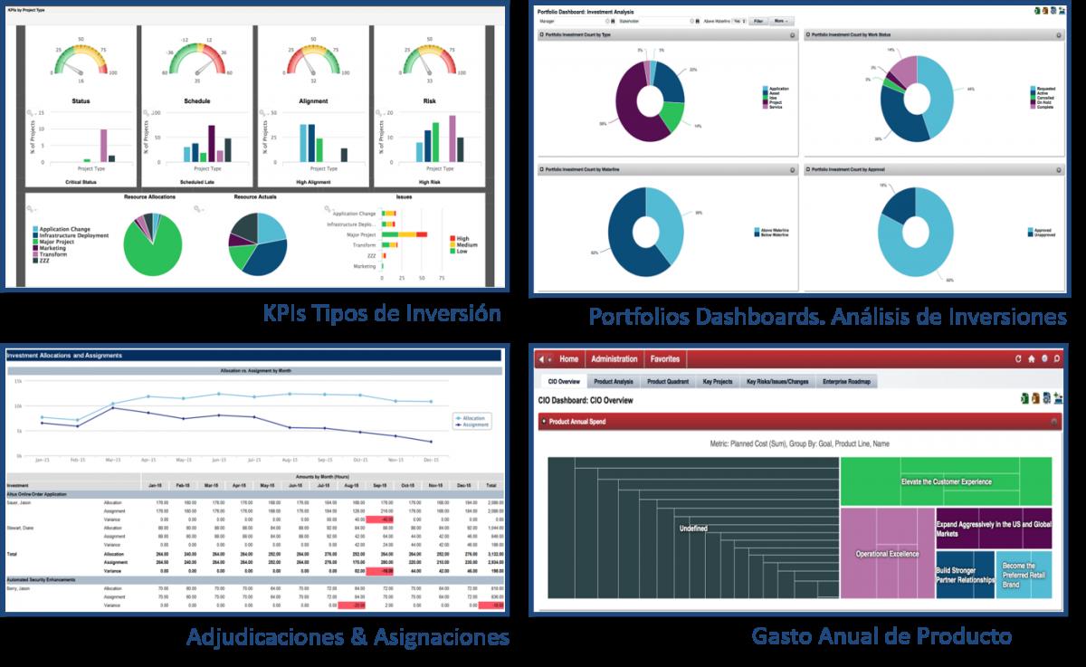 gestion portfolio clarity