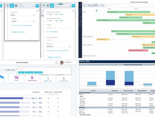 Nuevas funcionalidades de la versión de Clarity, CA PPM 15.5.1