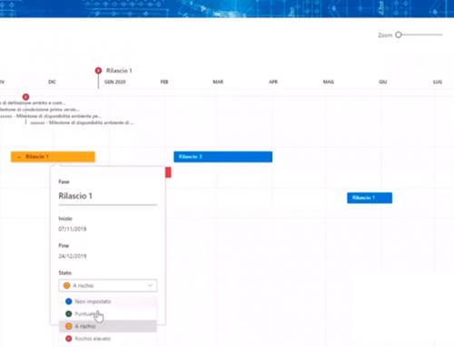 El Roadmap en Microsoft Project Online